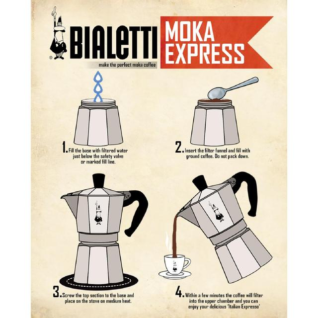 TUTORIALS FOR BIALETTI MOKA POTS